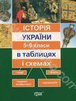 Історія України в таблицях і схемах. 5-9 класи